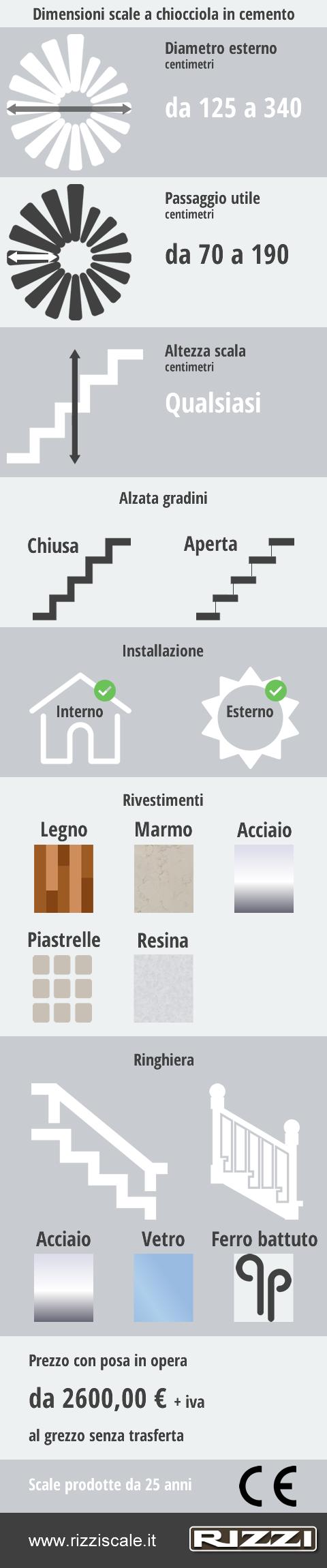 Alzata Massima Scala Interna scale a chiocciola artigianali su misura in vendita - rizzi